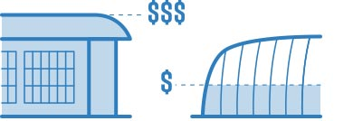 How Much Does a Sports Dome Cost? Find Out! - Yeadon Domes